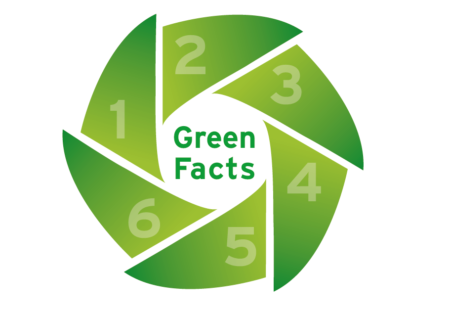 Green Facts
